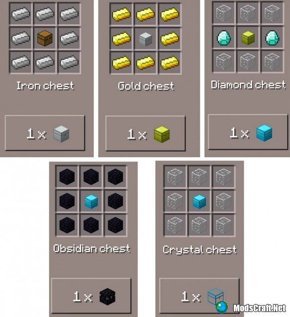 Мод Iron Chests (Android/Inner Core)