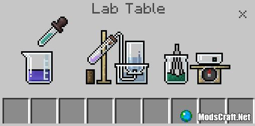 Карта All Chemistry Products [Beta]